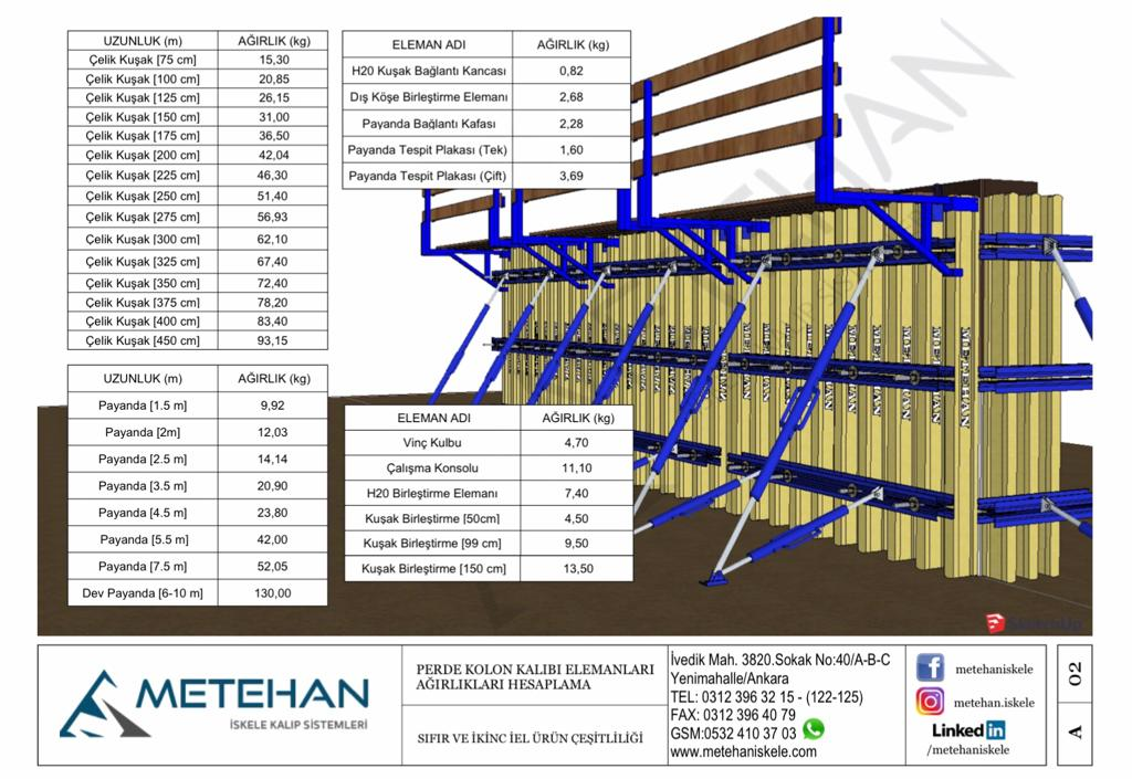 H20 Beam Formwork Systems